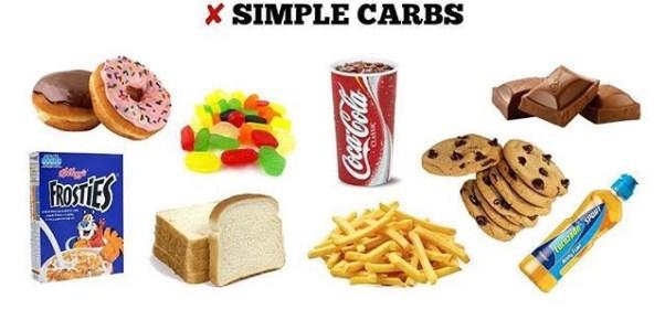 ¿Cuáles son los carbohidratos simples?