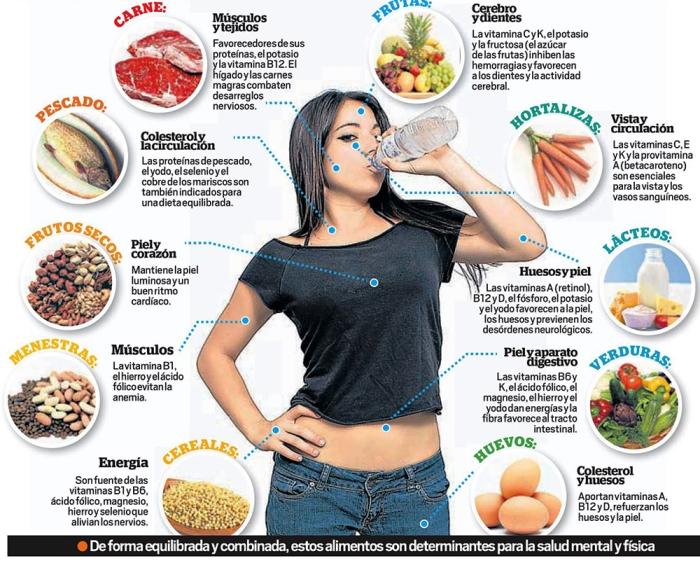 ¿Qué es la salud biológica?