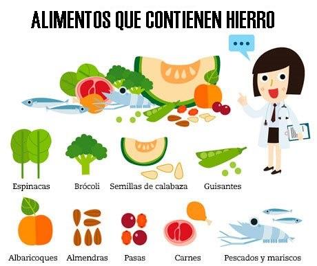 Alimentos que contienen hierro